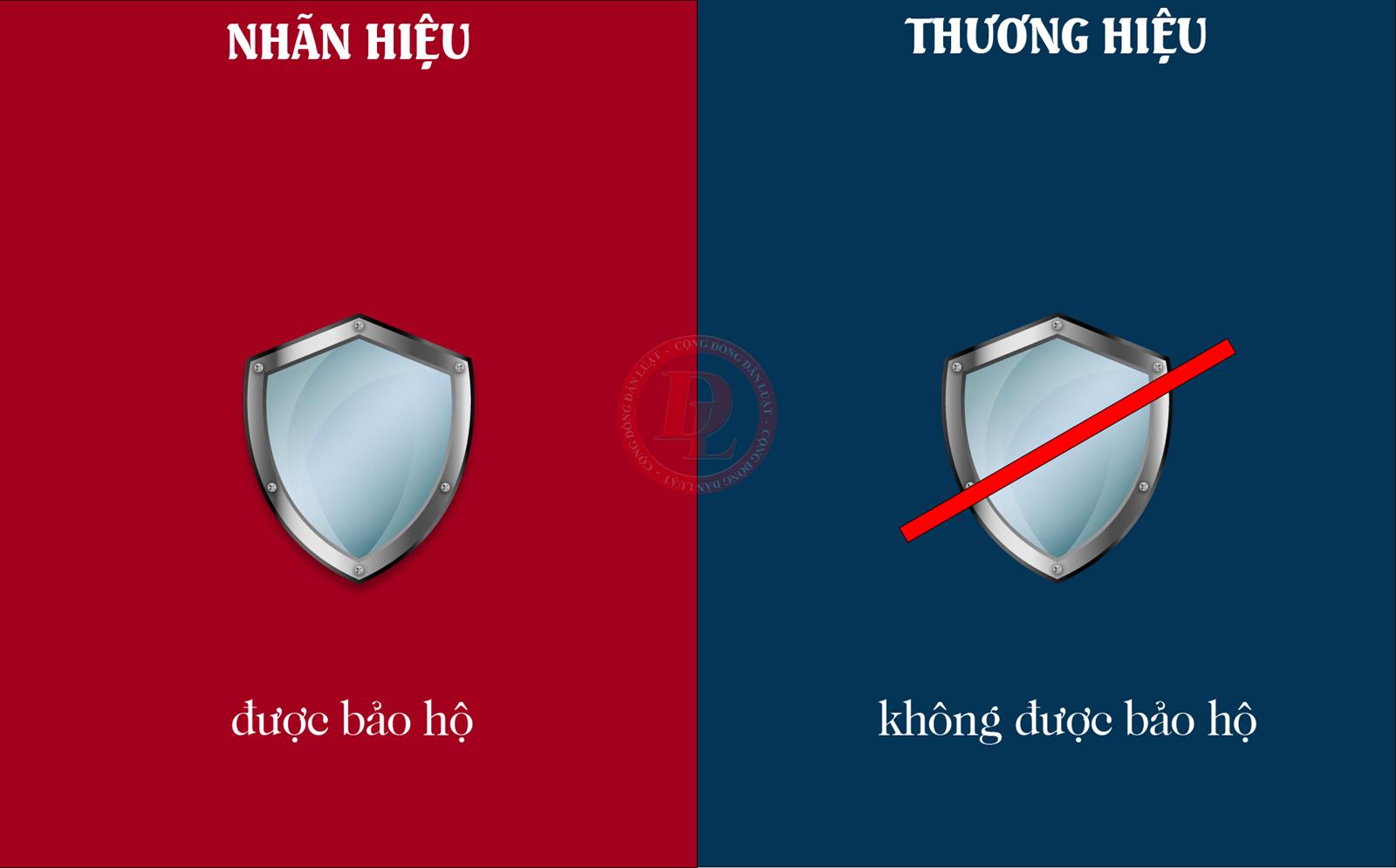 Legal advisory – Handling trademark infringement for overseas Vietnamese
