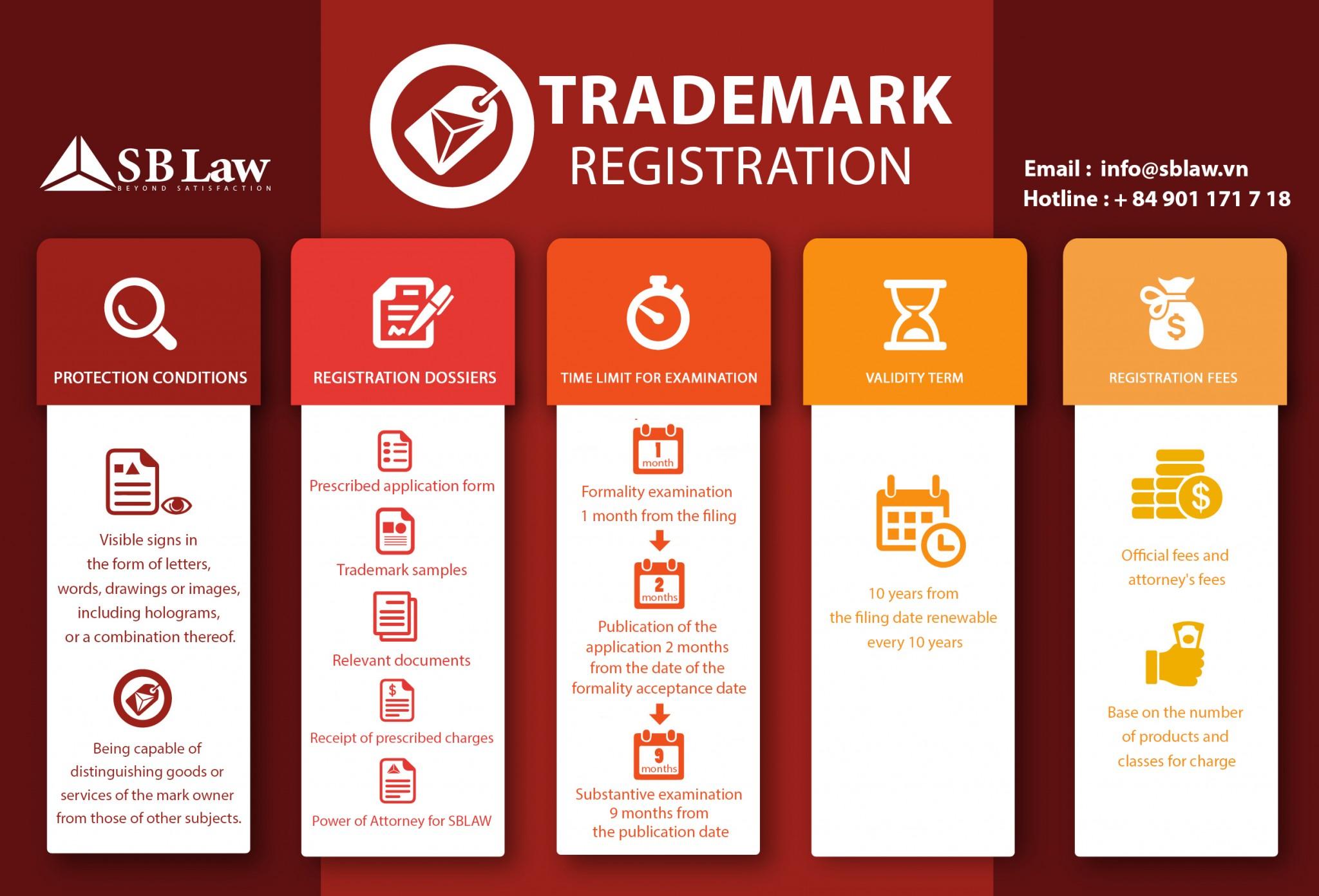 Trademark-Registration